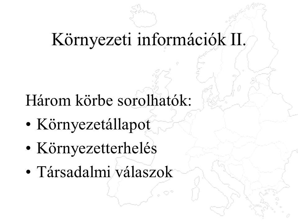 Környezeti információk II.