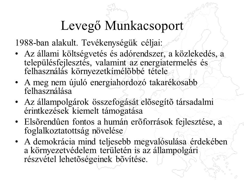 Levegő Munkacsoport 1988-ban alakult.