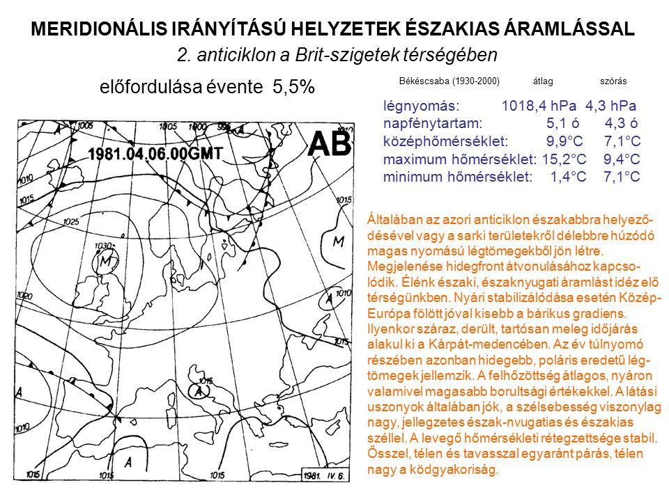 2. anticiklon a Brit-szigetek térségében MERIDIONÁLIS IRÁNYÍTÁSÚ HELYZETEK ÉSZAKIAS ÁRAMLÁSSAL előfordulása évente 5,5% Általában az azori anticiklon
