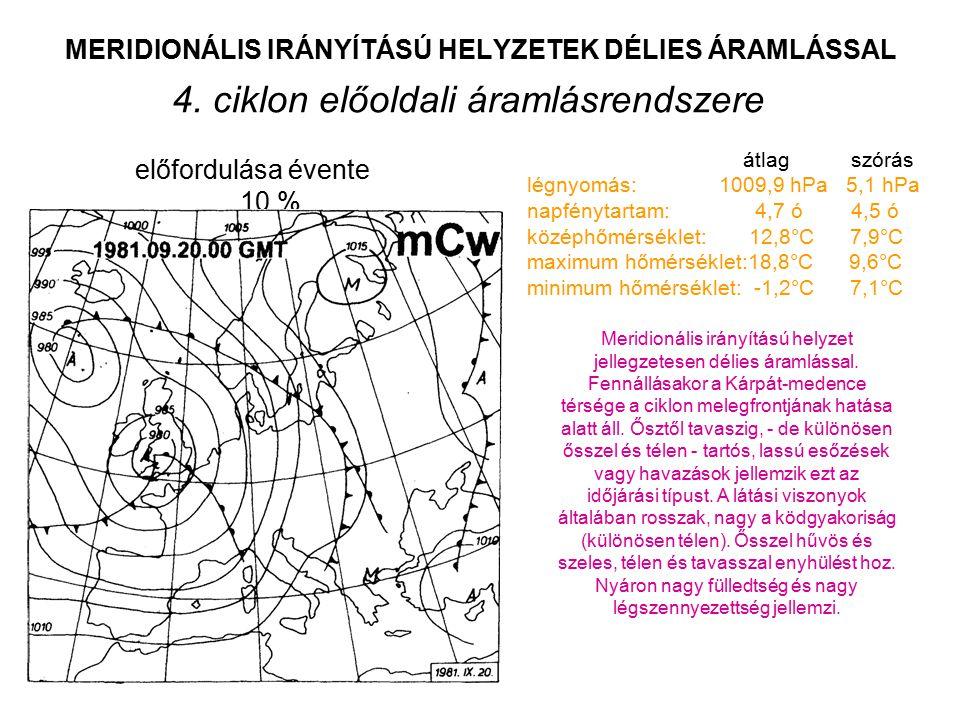 MERIDIONÁLIS IRÁNYÍTÁSÚ HELYZETEK DÉLIES ÁRAMLÁSSAL 4. ciklon előoldali áramlásrendszere előfordulása évente 10 % Meridionális irányítású helyzet jell