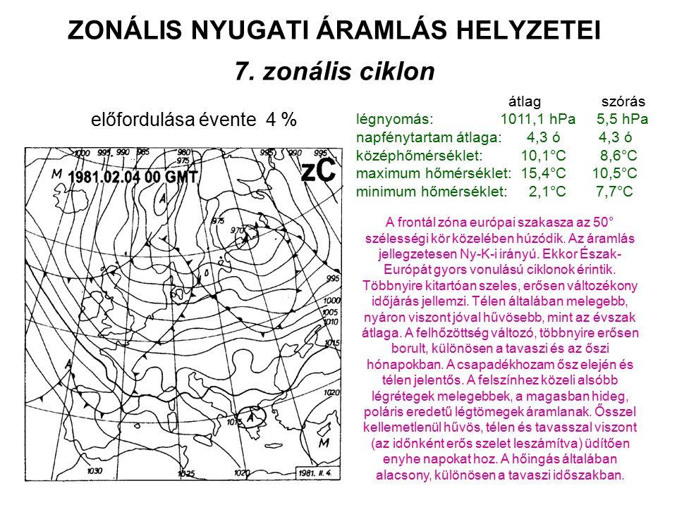 ZONÁLIS NYUGATI ÁRAMLÁS HELYZETEI 7. zonális ciklon előfordulása évente 4 % A frontál zóna európai szakasza az 50° szélességi kör közelében húzódik. A
