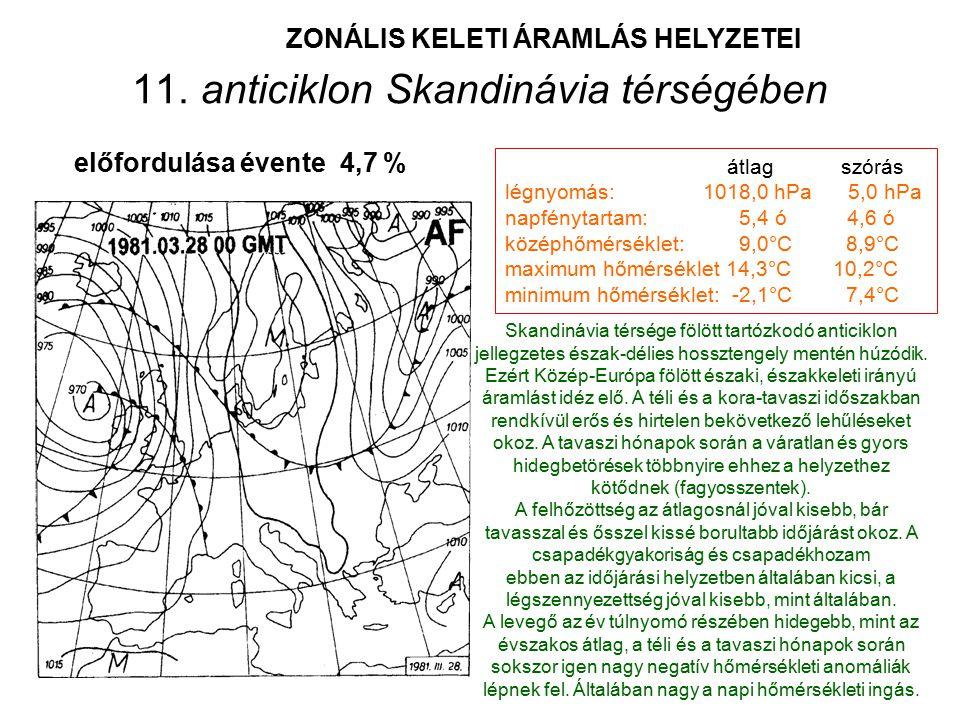 11. anticiklon Skandinávia térségében ZONÁLIS KELETI ÁRAMLÁS HELYZETEI Skandinávia térsége fölött tartózkodó anticiklon jellegzetes észak-délies hossz