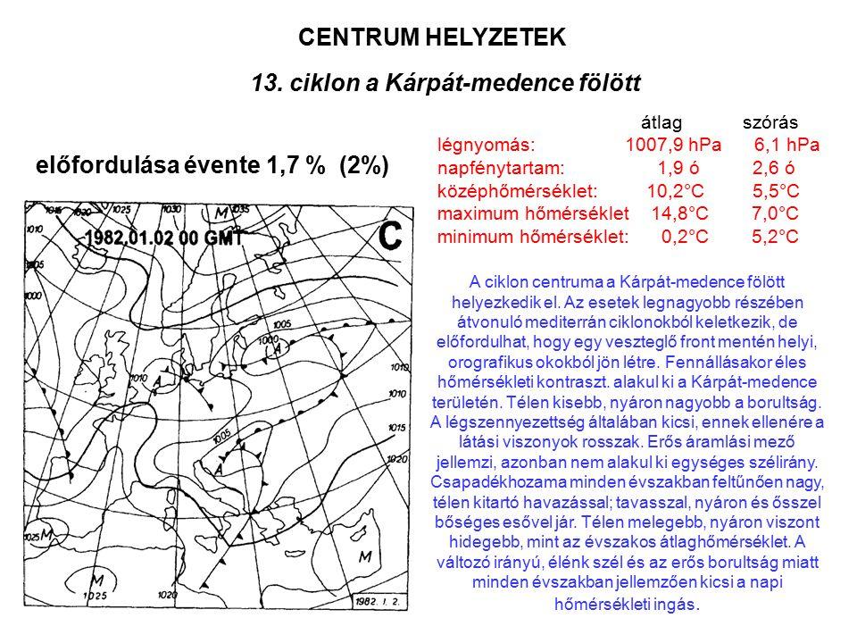 13. ciklon a Kárpát-medence fölött A ciklon centruma a Kárpát-medence fölött helyezkedik el. Az esetek legnagyobb részében átvonuló mediterrán ciklono