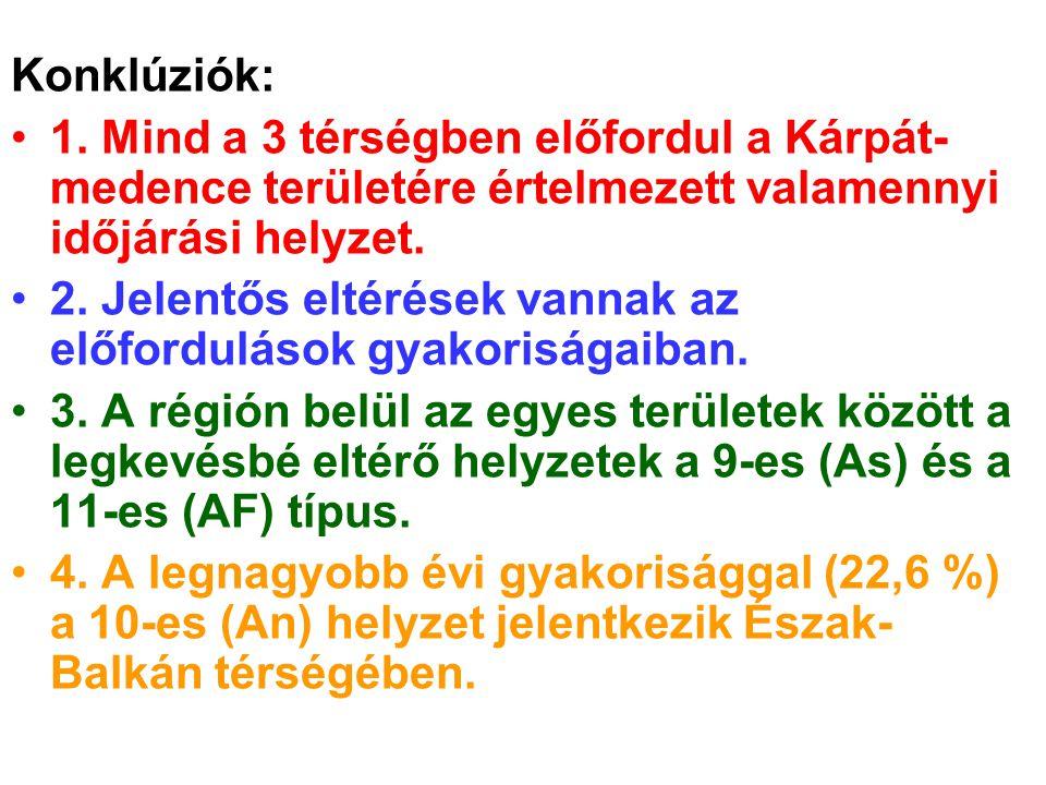 Konklúziók: 1. Mind a 3 térségben előfordul a Kárpát- medence területére értelmezett valamennyi időjárási helyzet. 2. Jelentős eltérések vannak az elő