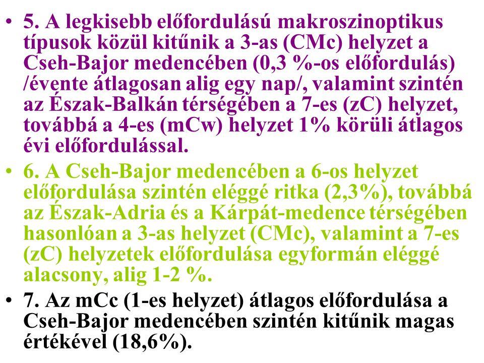 5. A legkisebb előfordulású makroszinoptikus típusok közül kitűnik a 3-as (CMc) helyzet a Cseh-Bajor medencében (0,3 %-os előfordulás) /évente átlagos