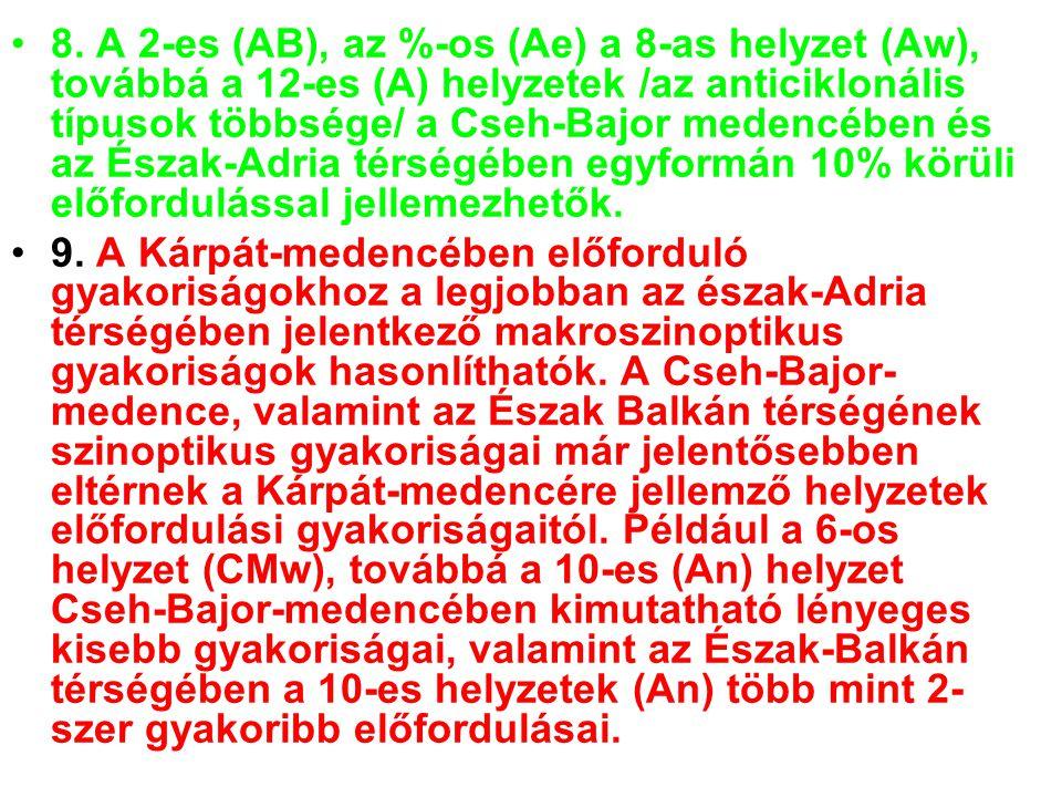 8. A 2-es (AB), az %-os (Ae) a 8-as helyzet (Aw), továbbá a 12-es (A) helyzetek /az anticiklonális típusok többsége/ a Cseh-Bajor medencében és az Ész