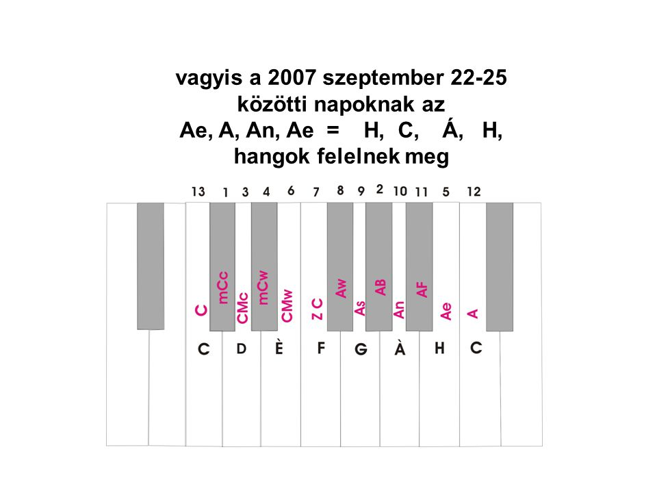 vagyis a 2007 szeptember 22-25 közötti napoknak az Ae, A, An, Ae = H, C,Á, H, hangok felelnek meg