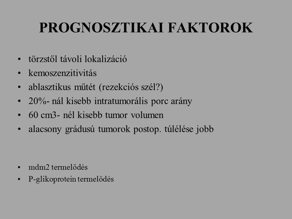 PROGNOSZTIKAI FAKTOROK törzstől távoli lokalizáció kemoszenzitivitás ablasztikus műtét (rezekciós szél?) 20%- nál kisebb intratumorális porc arány 60