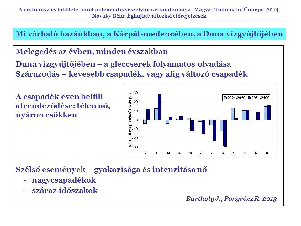 Mi várható hazánkban, a Kárpát-medencében, a Duna vízgyűjtőjében Melegedés az évben, minden évszakban Szárazodás – kevesebb csapadék, vagy alig változ