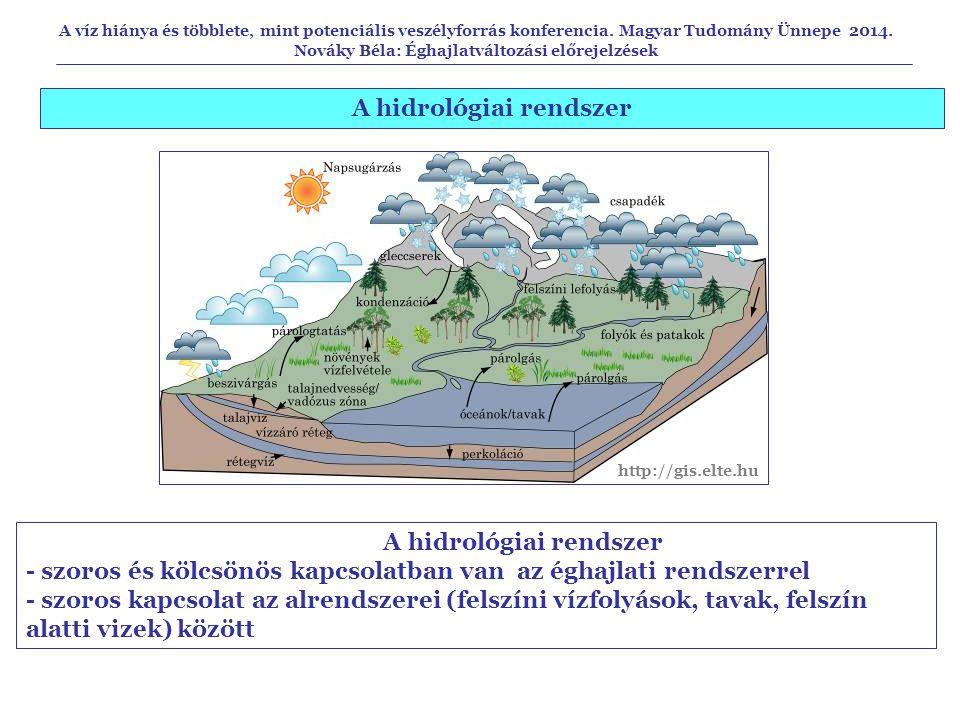 A hidrológiai rendszer http://gis.elte.hu A hidrológiai rendszer - szoros és kölcsönös kapcsolatban van az éghajlati rendszerrel - szoros kapcsolat az