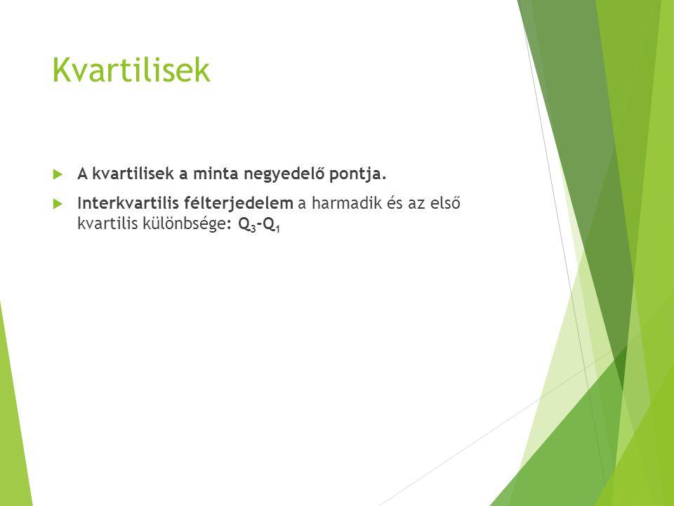 Kvartilisek  A kvartilisek a minta negyedelő pontja.  Interkvartilis félterjedelem a harmadik és az első kvartilis különbsége: Q 3 -Q 1