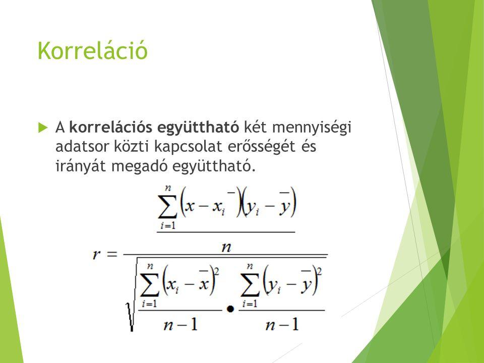 Korreláció  A korrelációs együttható két mennyiségi adatsor közti kapcsolat erősségét és irányát megadó együttható.