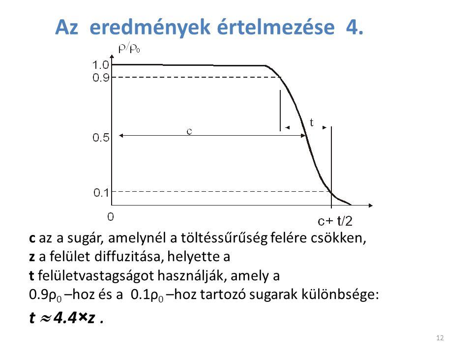 c az a sugár, amelynél a töltéssűrűség felére csökken, z a felület diffuzitása, helyette a t felületvastagságot használják, amely a 0.9ρ 0 –hoz és a 0