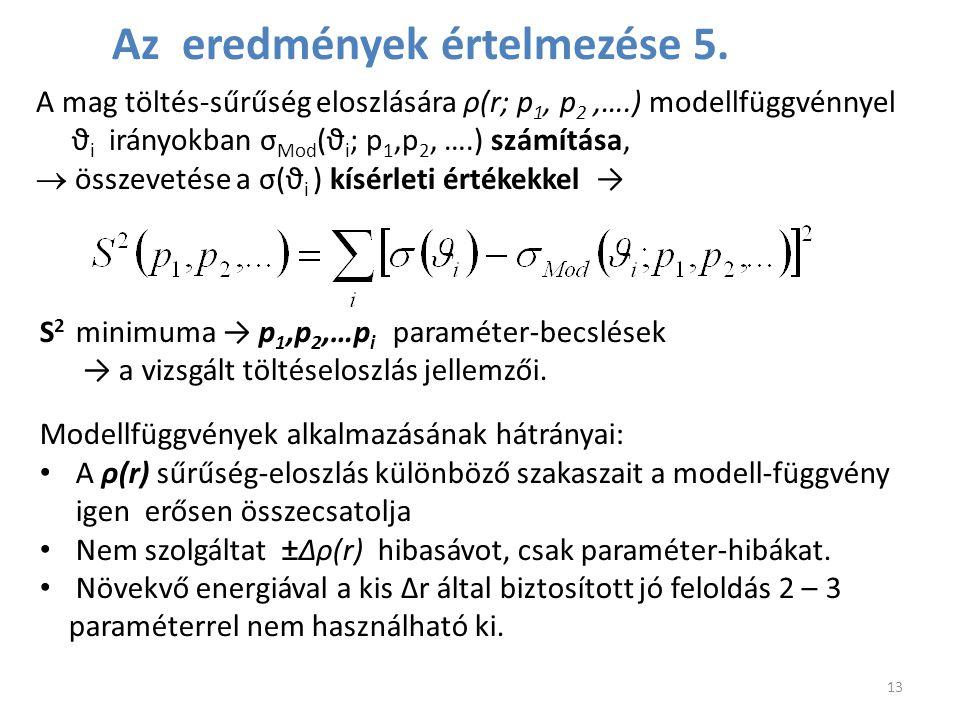 A mag töltés-sűrűség eloszlására ρ(r; p 1, p 2,….) modellfüggvénnyel ϑ i irányokban σ Mod (ϑ i ; p 1,p 2, ….) számítása,  összevetése a σ(ϑ i ) kísér