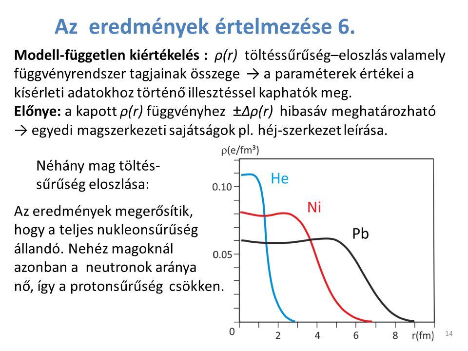 Modell-független kiértékelés : ρ(r) töltéssűrűség–eloszlás valamely függvényrendszer tagjainak összege → a paraméterek értékei a kísérleti adatokhoz t
