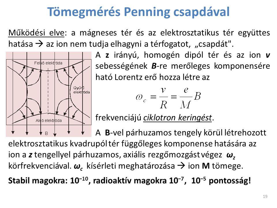 """Működési elve: a mágneses tér és az elektrosztatikus tér együttes hatása  az ion nem tudja elhagyni a térfogatot, """"csapdát"""