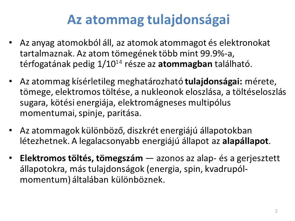 Az atommag tulajdonságai Az anyag atomokból áll, az atomok atommagot és elektronokat tartalmaznak. Az atom tömegének több mint 99.9%-a, térfogatának p