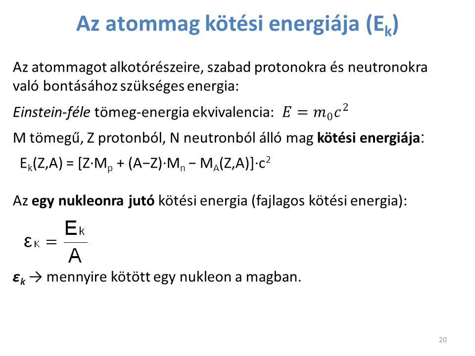 20 Az atommag kötési energiája (E k )