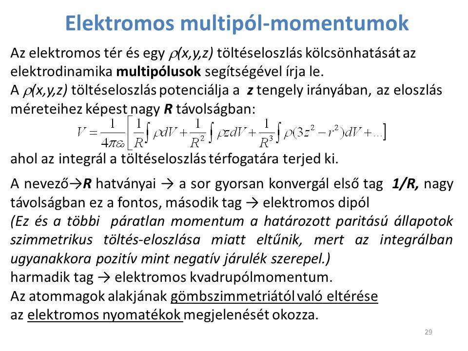Elektromos multipól-momentumok Az elektromos tér és egy  (x,y,z) töltéseloszlás kölcsönhatását az elektrodinamika multipólusok segítségével írja le.