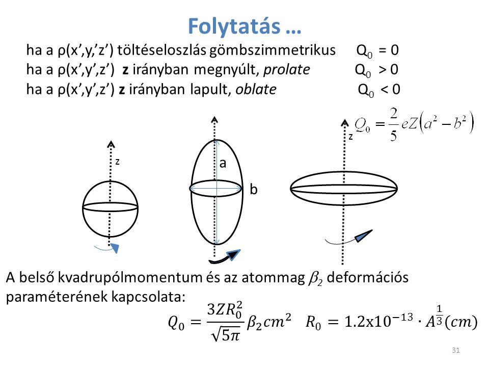 ha a ρ(x',y,'z') töltéseloszlás gömbszimmetrikus Q 0 = 0 ha a ρ(x',y',z') z irányban megnyúlt, prolate Q 0 > 0 ha a ρ(x',y',z') z irányban lapult, obl