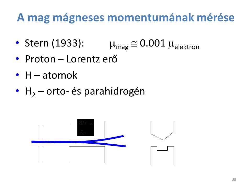 A mag mágneses momentumának mérése Stern (1933):  mag  0.001  elektron Proton – Lorentz erő H – atomok H 2 – orto- és parahidrogén 38