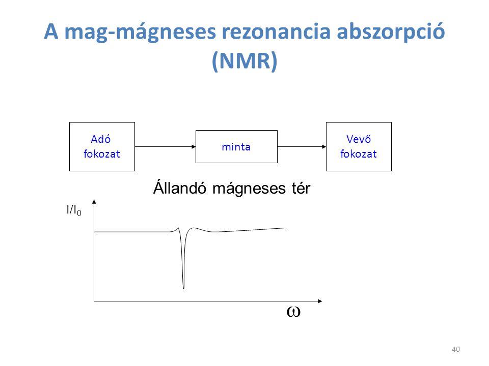 A mag-mágneses rezonancia abszorpció (NMR) Adó fokozat minta Vevő fokozat Állandó mágneses tér  I/I 0 40