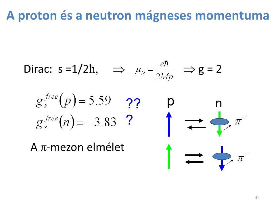 A proton és a neutron mágneses momentuma Dirac: s =1/2 ħ,   g = 2 ?? ? A  -mezon elmélet p n 42