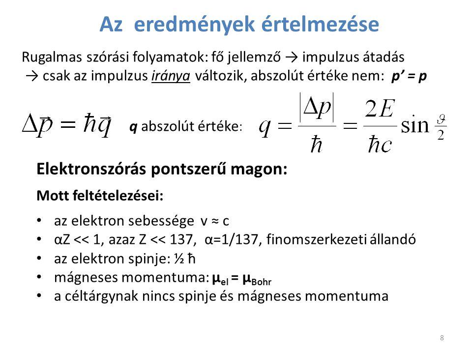 Rugalmas szórási folyamatok: fő jellemző → impulzus átadás → csak az impulzus iránya változik, abszolút értéke nem: p' = p Elektronszórás pontszerű ma