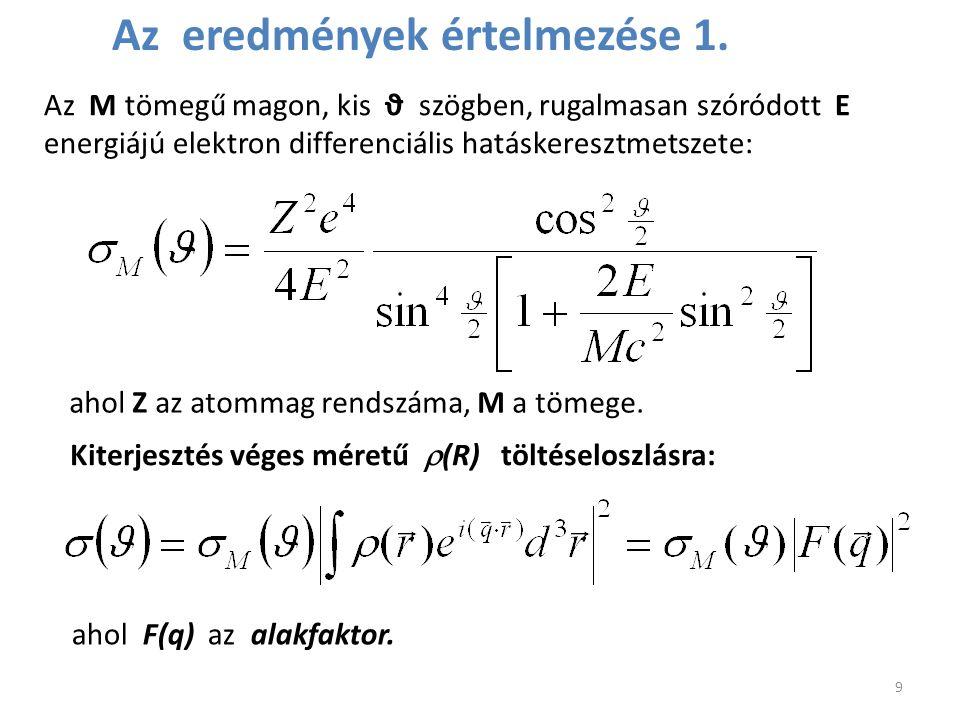 Az M tömegű magon, kis ϑ szögben, rugalmasan szóródott E energiájú elektron differenciális hatáskeresztmetszete: ahol Z az atommag rendszáma, M a töme