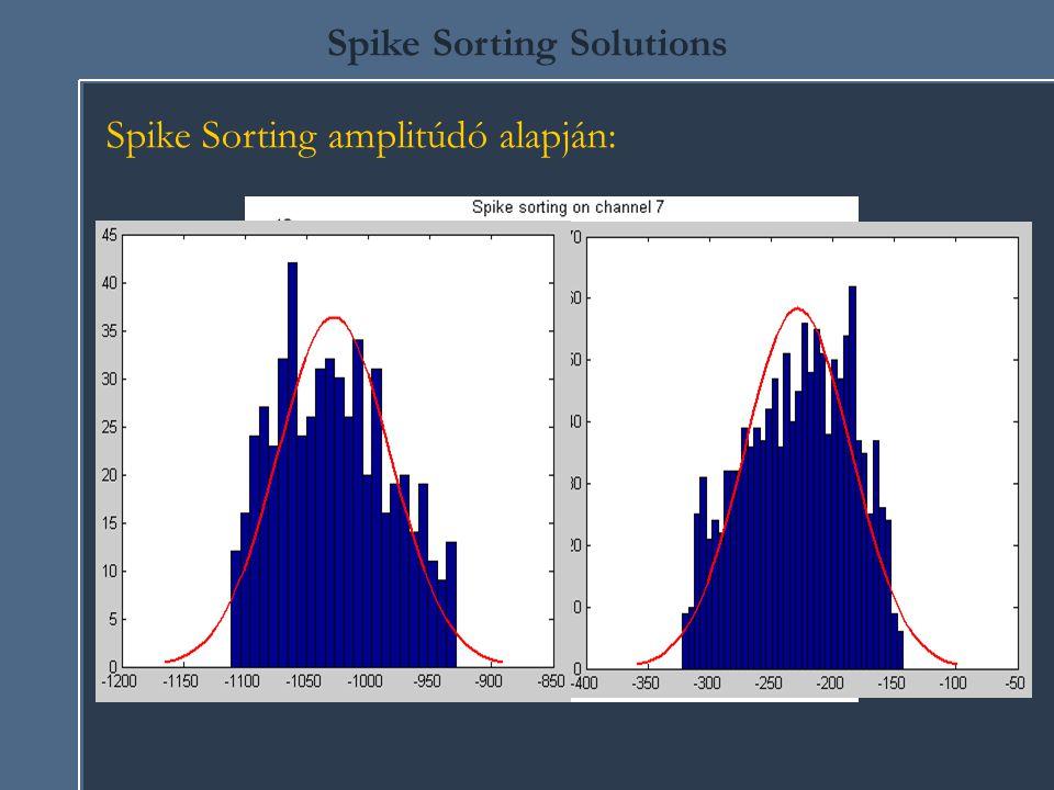Spike Sorting Solutions Spike Sorting amplitúdó alapján: