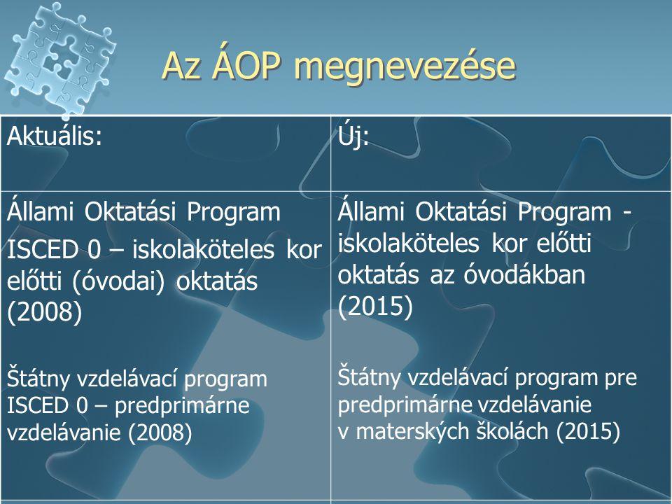 Az ÁOP megnevezése Aktuális:Új: Állami Oktatási Program ISCED 0 – iskolaköteles kor előtti (óvodai) oktatás (2008) Štátny vzdelávací program ISCED 0 –