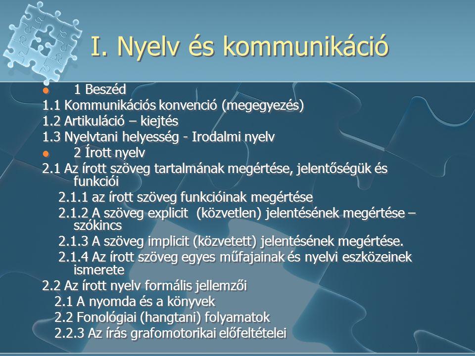 I. Nyelv és kommunikáció 1 Beszéd 1.1 Kommunikációs konvenció (megegyezés) 1.2 Artikuláció – kiejtés 1.3 Nyelvtani helyesség - Irodalmi nyelv 2 Írott
