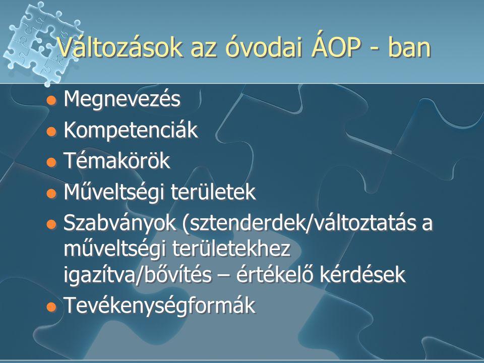 Változások az óvodai ÁOP - ban Megnevezés Kompetenciák Témakörök Műveltségi területek Szabványok (sztenderdek/változtatás a műveltségi területekhez ig