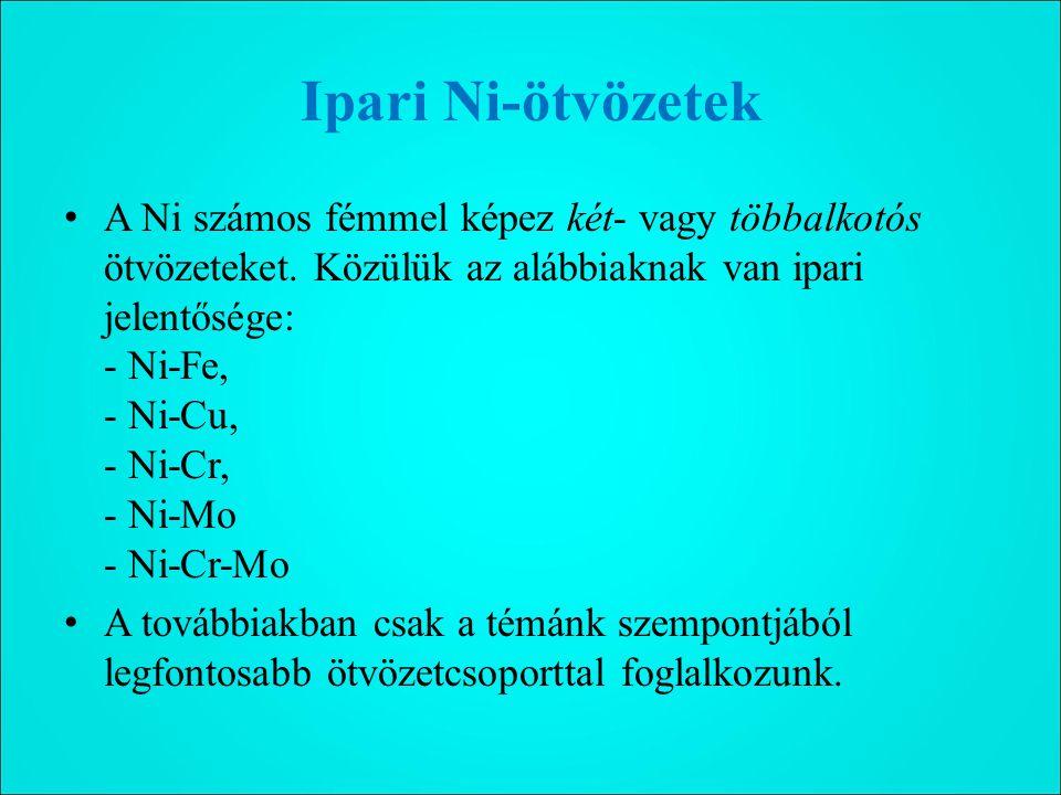 Ipari Ni-ötvözetek A Ni számos fémmel képez két- vagy többalkotós ötvözeteket.