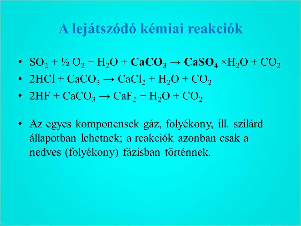 A lejátszódó kémiai reakciók SO 2 + ½ O 2 + H 2 O + CaCO 3 → CaSO 4 ×H 2 O + CO 2 2HCl + CaCO 3 → CaCl 2 + H 2 O + CO 2 2HF + CaCO 3 → CaF 2 + H 2 O + CO 2 Az egyes komponensek gáz, folyékony, ill.