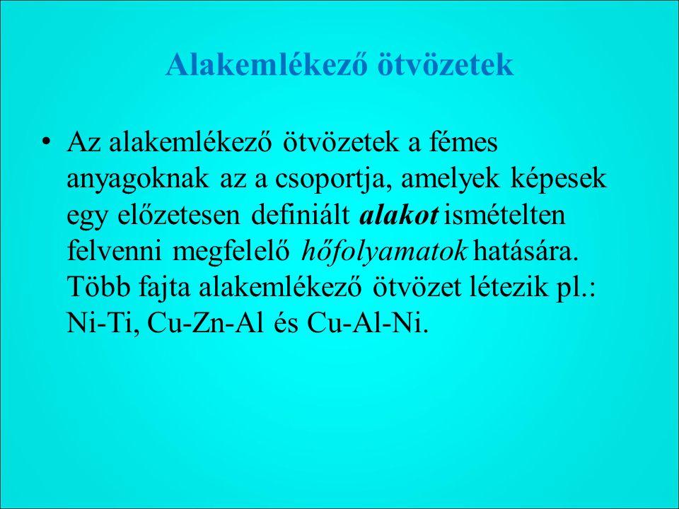 Irodalom Komócsin Mihály: Nikkel és ötvözeteinek hegesztése Hegesztéstechnika 2007/2 – 25-30.