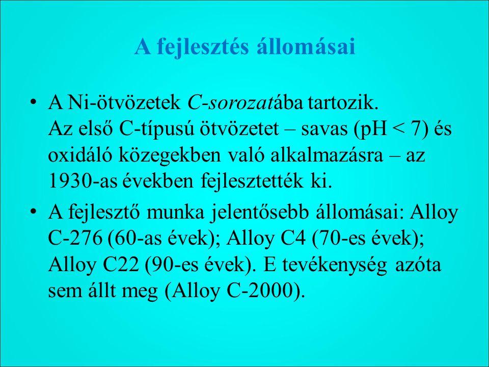 A fejlesztés állomásai A Ni-ötvözetek C-sorozatába tartozik.