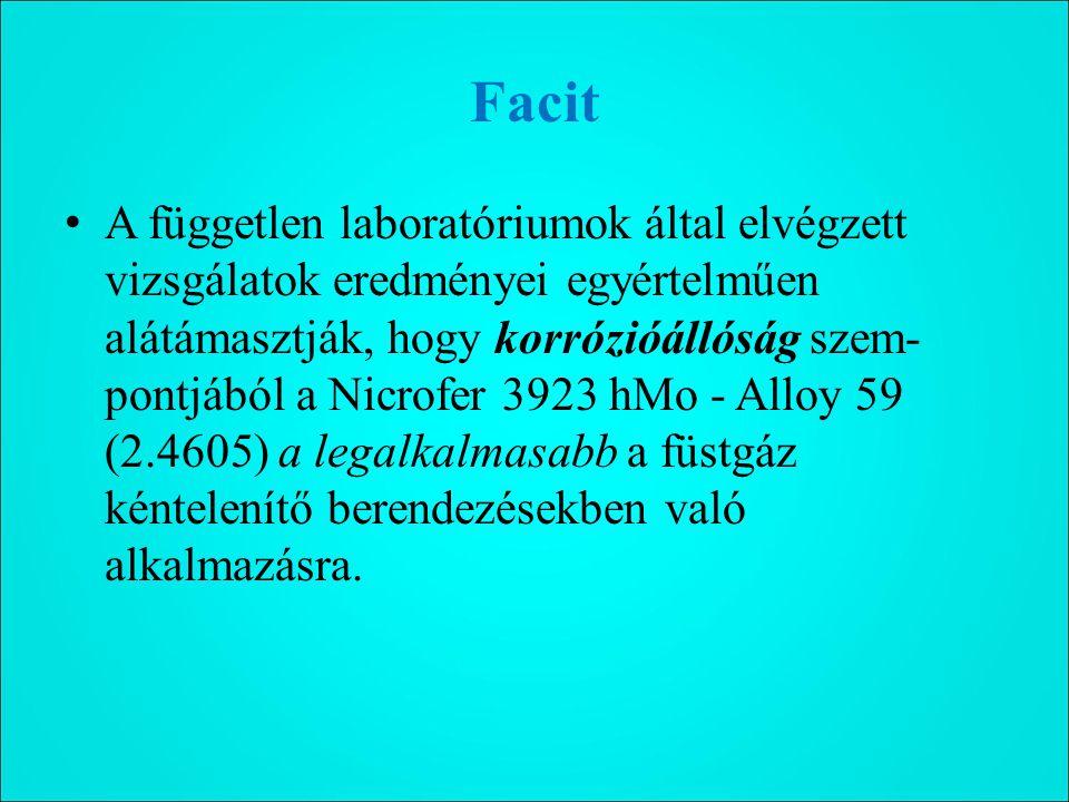 Facit A független laboratóriumok által elvégzett vizsgálatok eredményei egyértelműen alátámasztják, hogy korrózióállóság szem- pontjából a Nicrofer 3923 hMo - Alloy 59 (2.4605) a legalkalmasabb a füstgáz kéntelenítő berendezésekben való alkalmazásra.