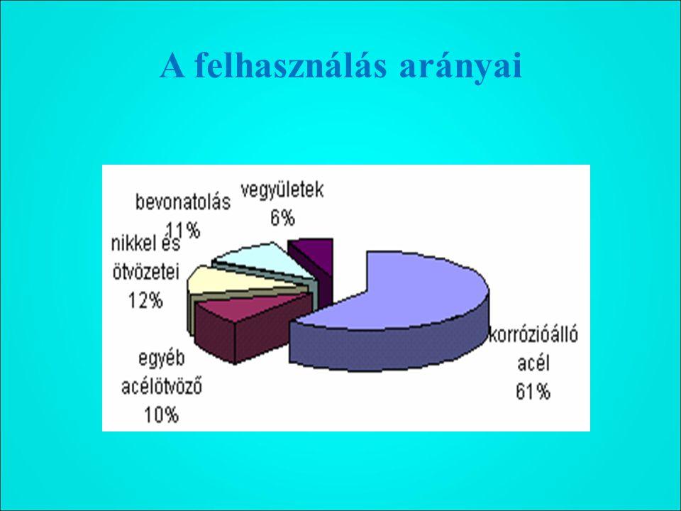 Irodalom Érsek László: Füstgáz kéntelenítő tornyok szerelése – néhány kivitelezői észrevétel Gép 2000/7 – 43-45.