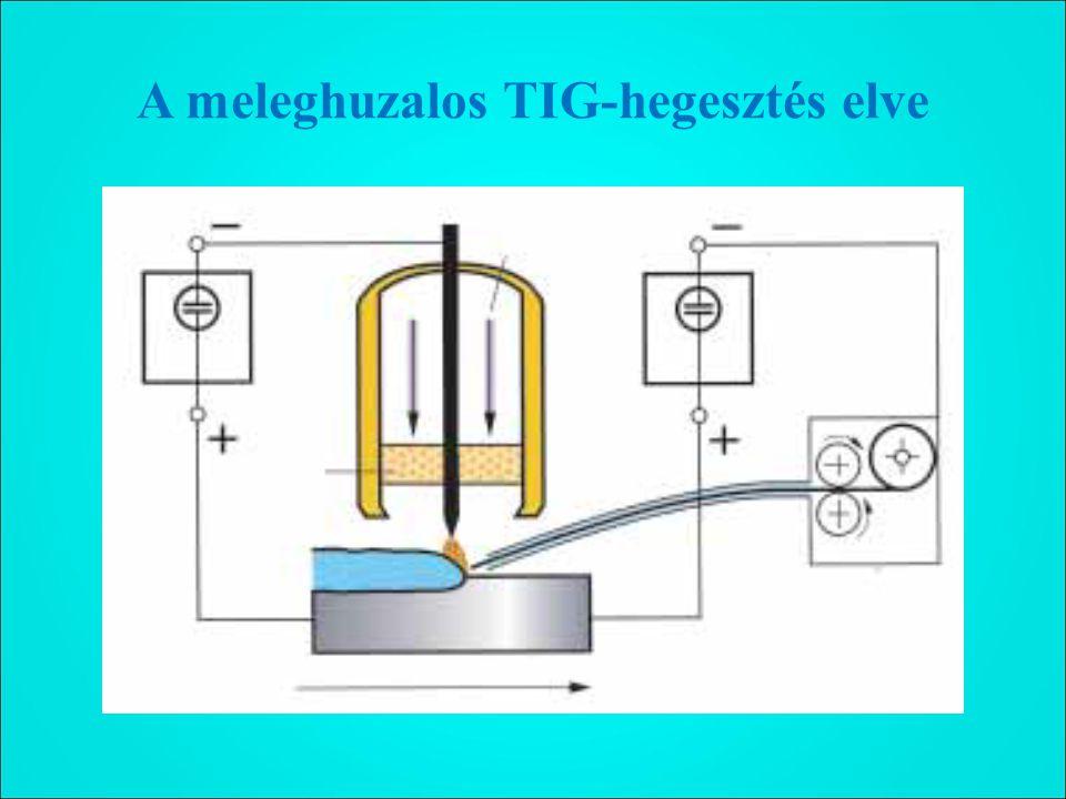 A meleghuzalos TIG-hegesztés elve