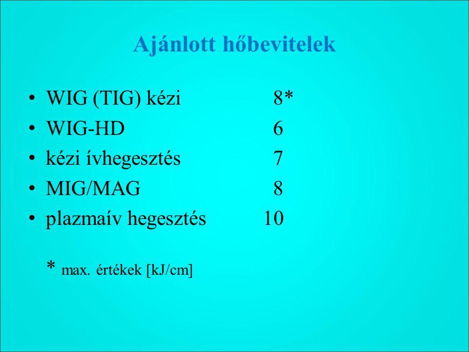 Ajánlott hőbevitelek WIG (TIG) kézi 8* WIG-HD 6 kézi ívhegesztés 7 MIG/MAG 8 plazmaív hegesztés10 * max.