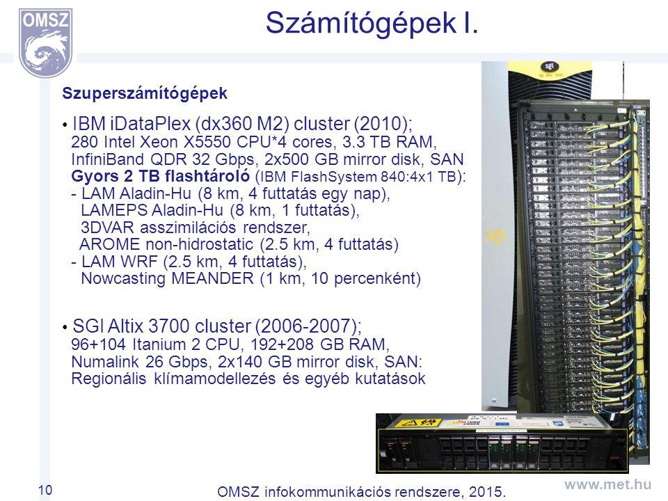www.met.hu Számítógépek I.OMSZ infokommunikációs rendszere, 2015.