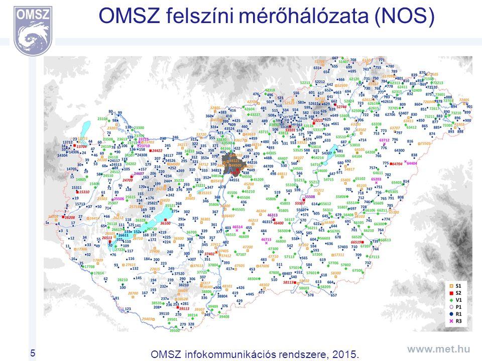 www.met.hu OMSZ infokommunikációs rendszere, 2015. OMSZ felszíni mérőhálózata (NOS) 5