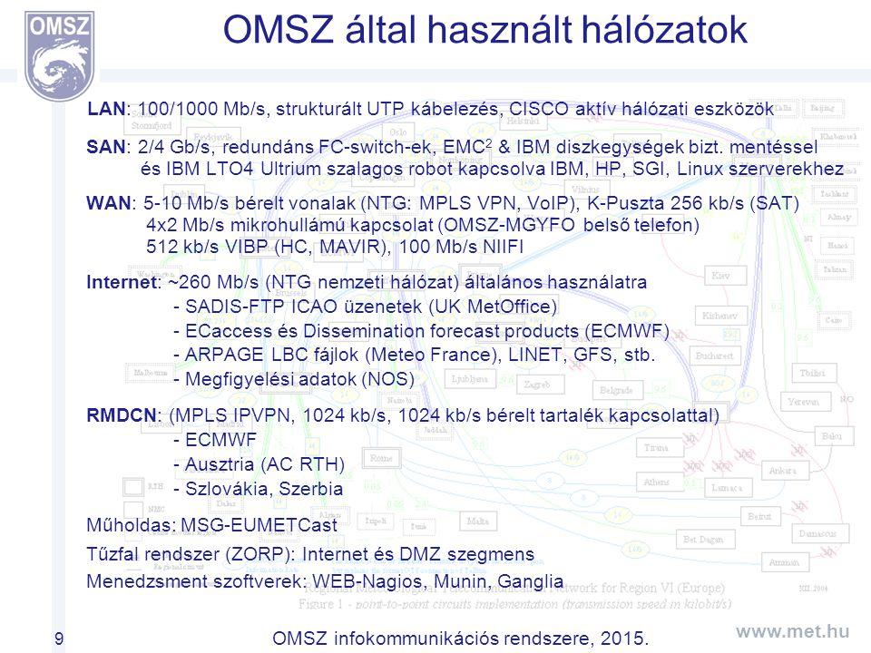 www.met.hu OMSZ által használt hálózatok LAN: 100/1000 Mb/s, strukturált UTP kábelezés, CISCO aktív hálózati eszközök SAN: 2/4 Gb/s, redundáns FC-switch-ek, EMC 2 & IBM diszkegységek bizt.