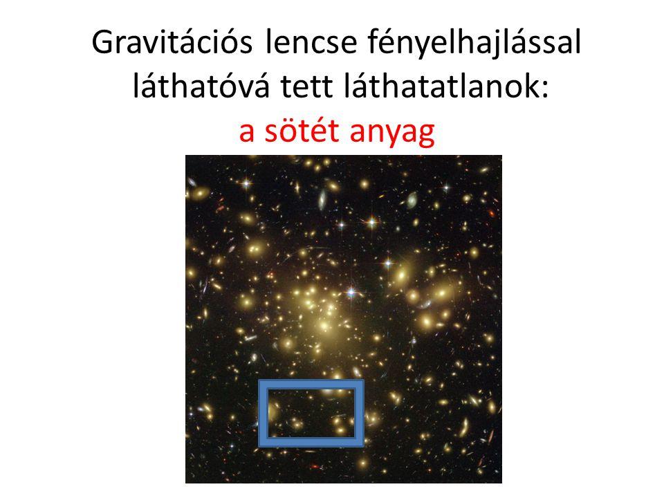 Gravitációs lencse fényelhajlással láthatóvá tett láthatatlanok: a sötét anyag