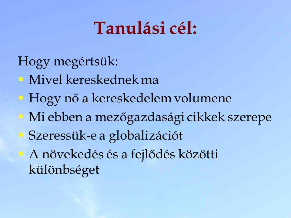 Magyarország külkereskedelme (2004) Forrás: KSH, Magyar Statisztikai évkönyv, 2004