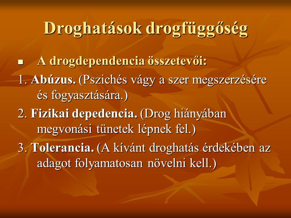 Droghatások drogfüggőség A drogdependencia összetevői: A drogdependencia összetevői: 1. Abúzus. (Pszichés vágy a szer megszerzésére és fogyasztására.)