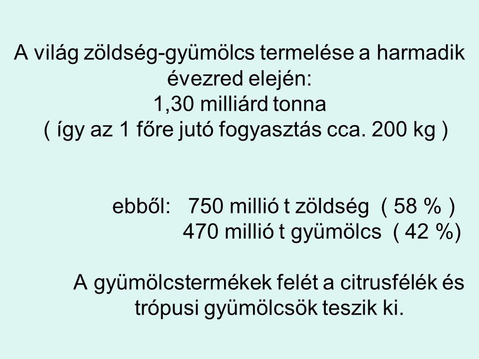 A világ zöldség-gyümölcs termelése a harmadik évezred elején: 1,30 milliárd tonna ( így az 1 főre jutó fogyasztás cca. 200 kg ) ebből: 750 millió t zö