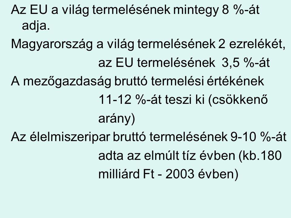 Az EU a világ termelésének mintegy 8 %-át adja. Magyarország a világ termelésének 2 ezrelékét, az EU termelésének 3,5 %-át A mezőgazdaság bruttó terme