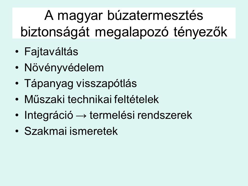 Fajtaváltás Növényvédelem Tápanyag visszapótlás Műszaki technikai feltételek Integráció → termelési rendszerek Szakmai ismeretek A magyar búzatermeszt